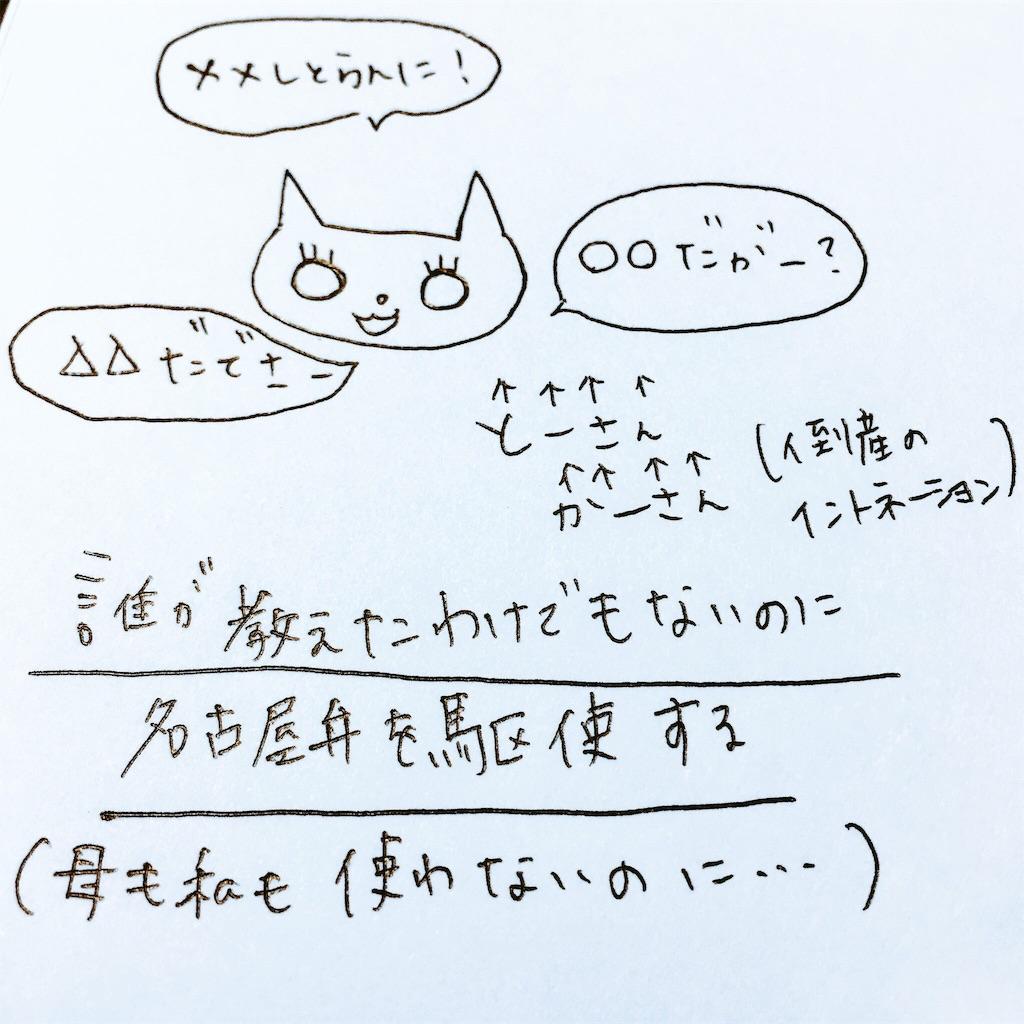 f:id:magurochiru:20170501005507j:image