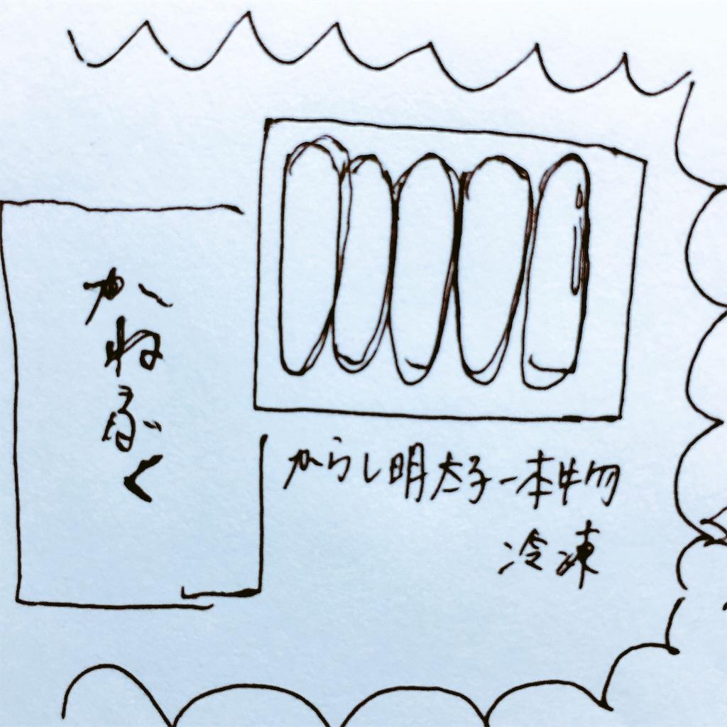 f:id:magurochiru:20170624221654j:image