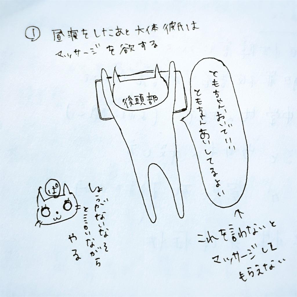 f:id:magurochiru:20180313233710j:image