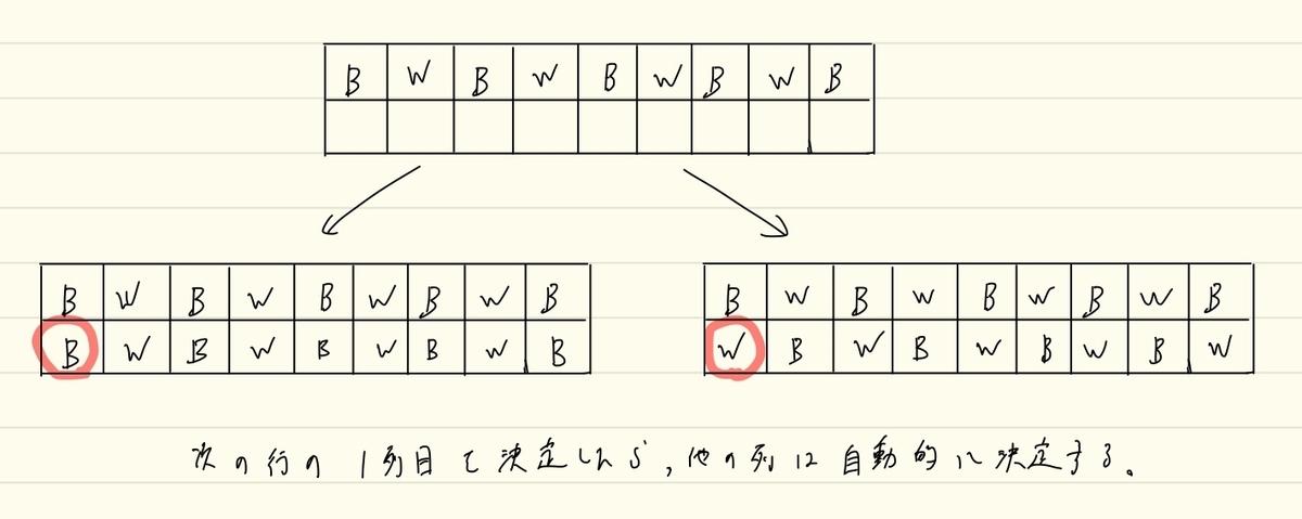 f:id:maguroguma:20200102215123j:plain