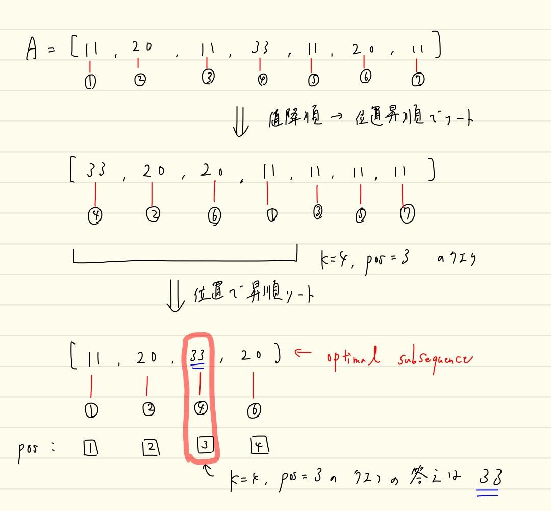 f:id:maguroguma:20200104015921j:plain