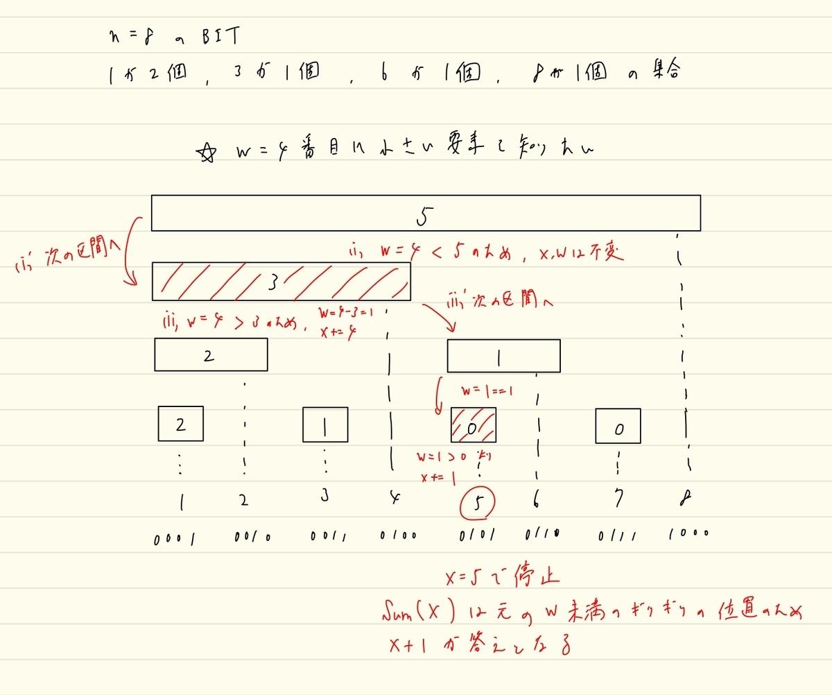 f:id:maguroguma:20200104020050j:plain