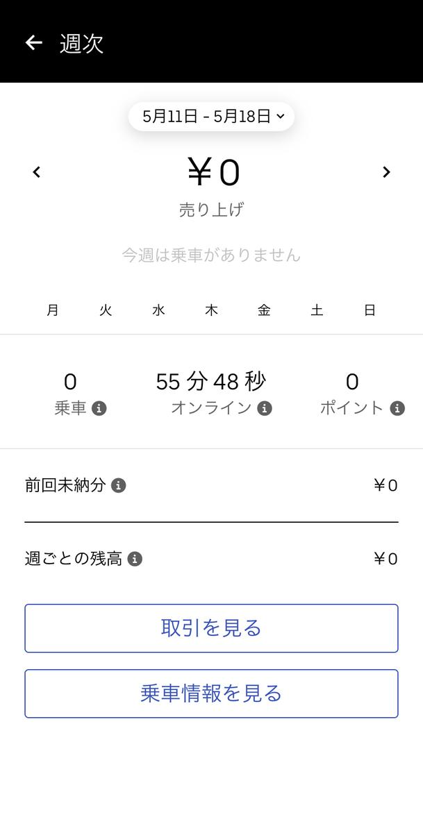 f:id:maguroi:20200522133307j:plain