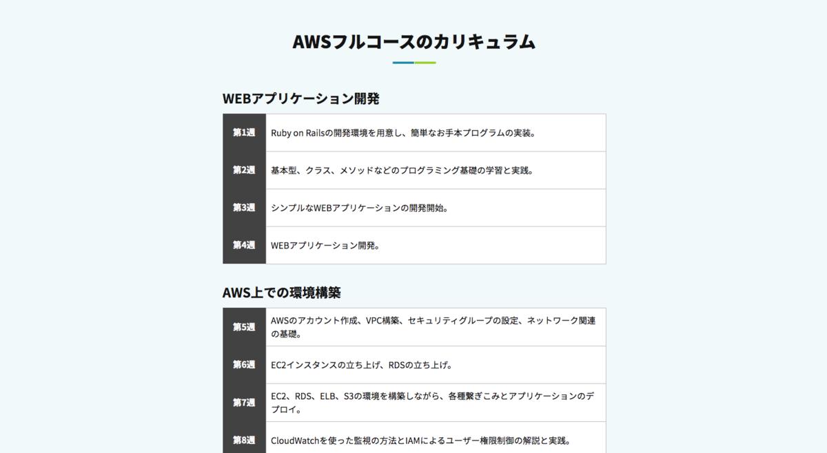 AWSフルコース Raise Tech(レイズテック)