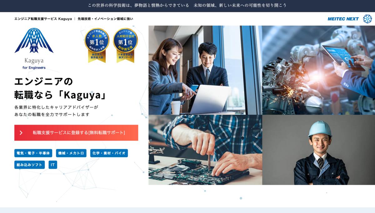 Kaguyaトップページ