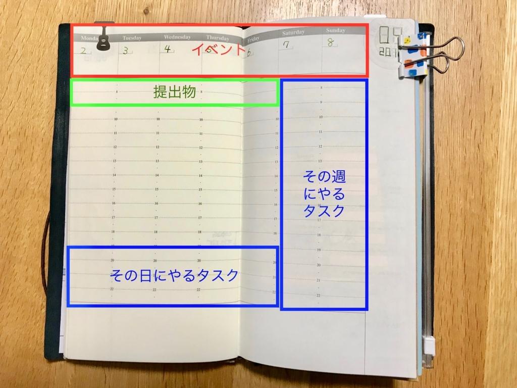 f:id:mahiro_bokumaru:20180317234259j:plain