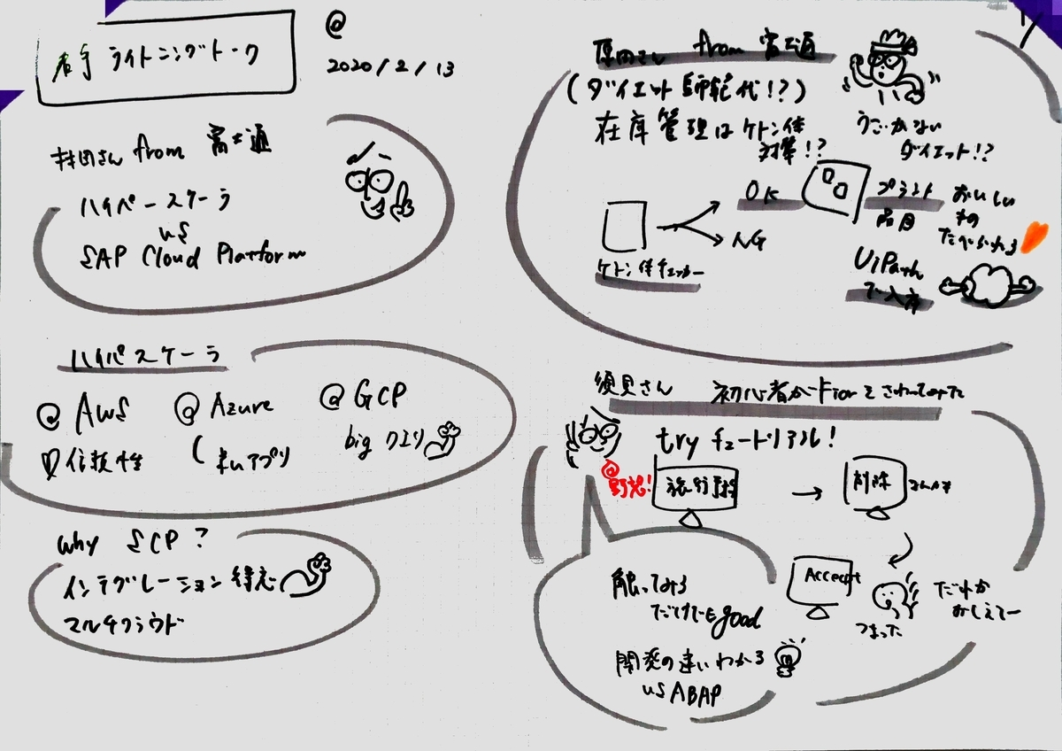 f:id:mahko2:20200216004826j:plain