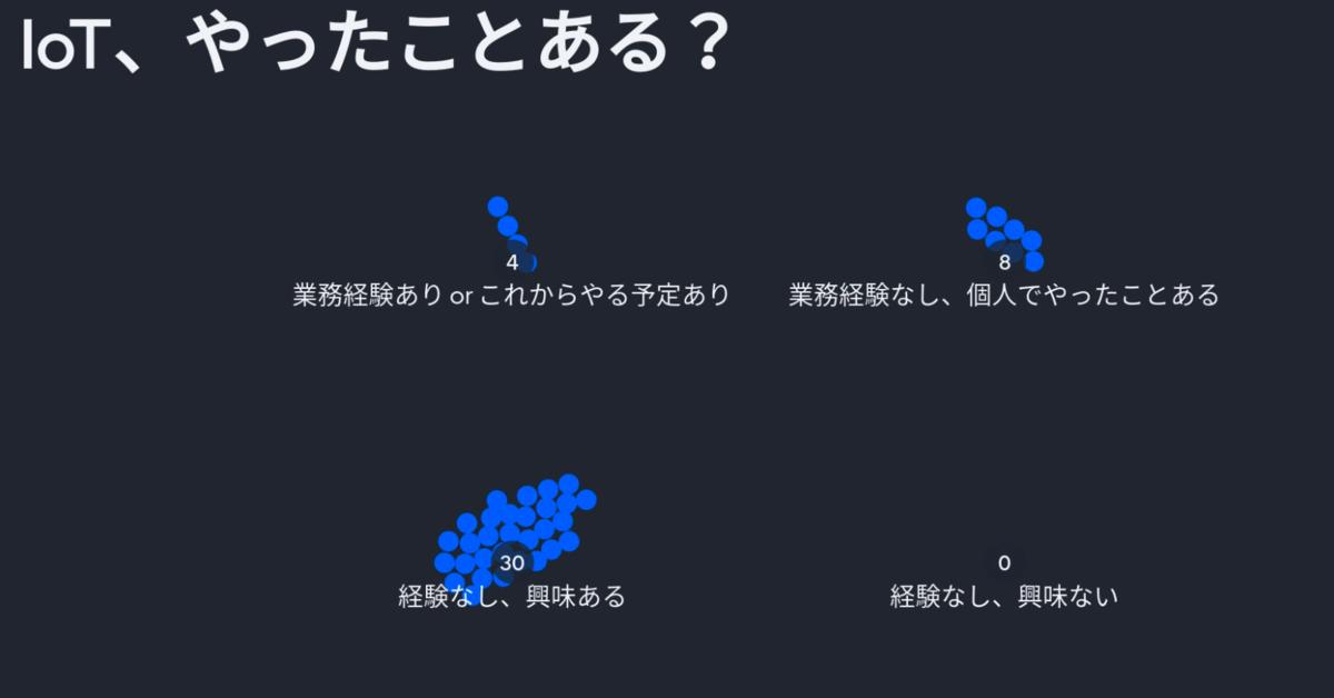 f:id:mahko2:20210305215525p:plain