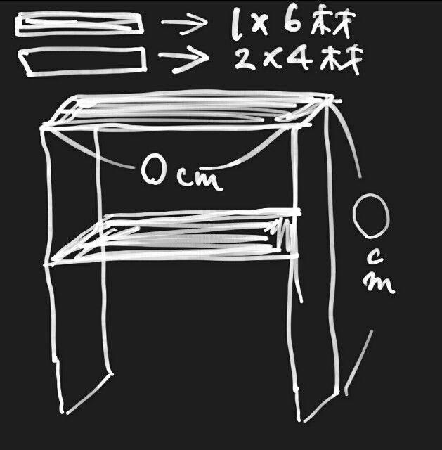 DIYの提案図