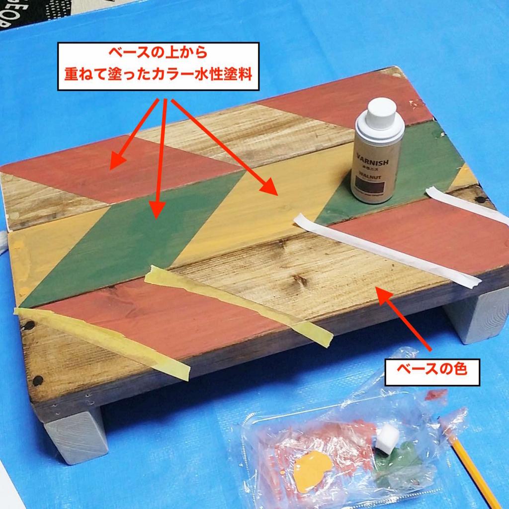 セリアのし水性ニスとし水性塗料のカラーで作る踏み台のDIY