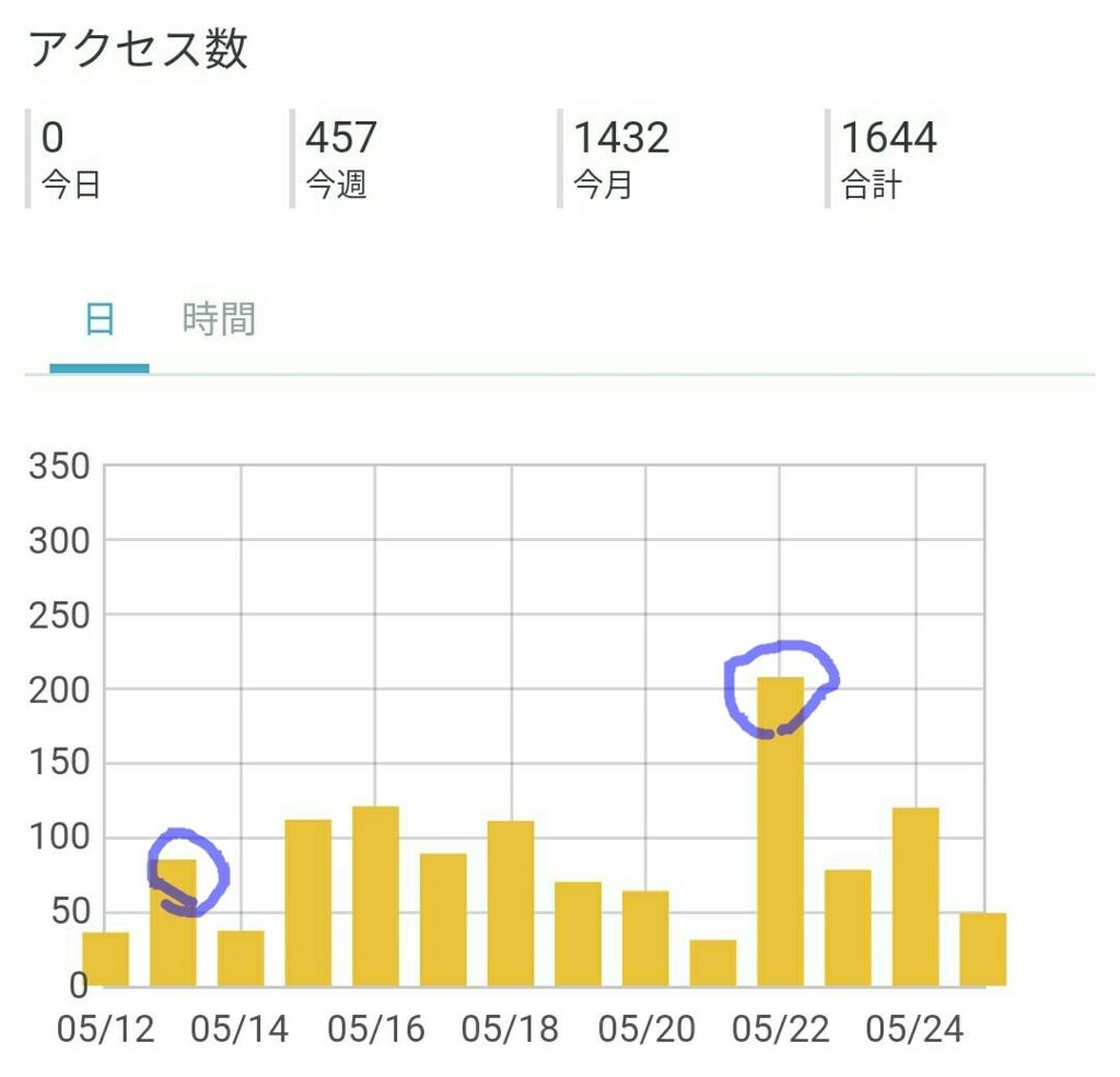f:id:mai_go:20170526113900j:plain