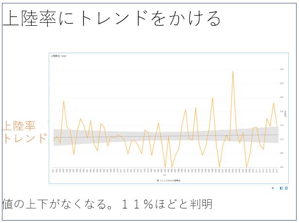 f:id:mai_naga17:20181122112133p:plain