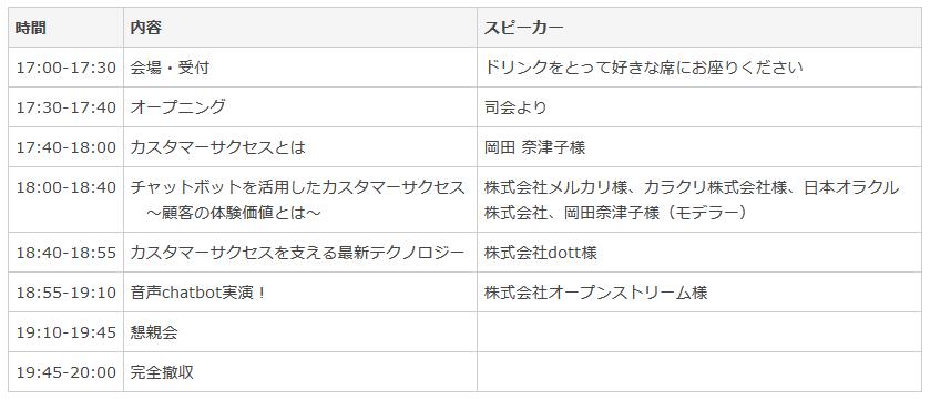 f:id:mai_naga17:20181220175144p:plain