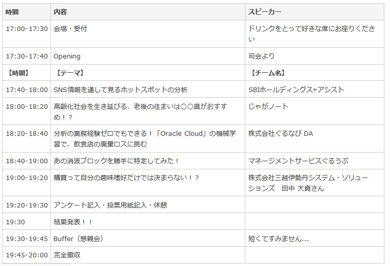 f:id:mai_naga17:20190301150252p:plain