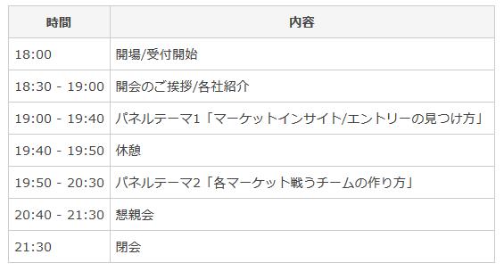 f:id:mai_naga17:20190402003605p:plain