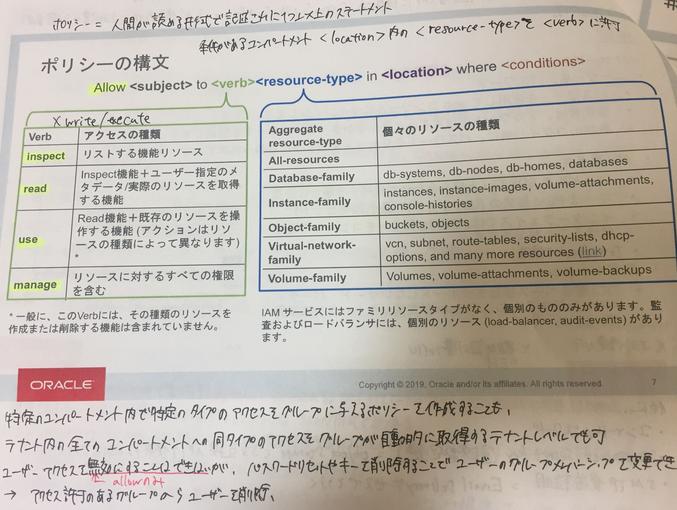 f:id:mai_naga17:20190524173208p:plain