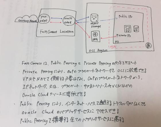 f:id:mai_naga17:20190524173436p:plain