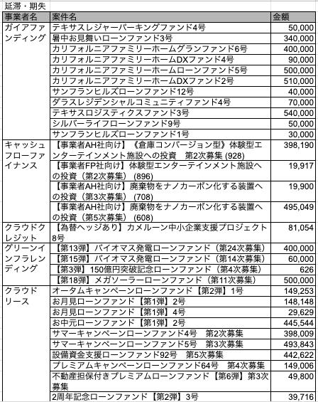 f:id:mai_tt:20200112220857p:plain