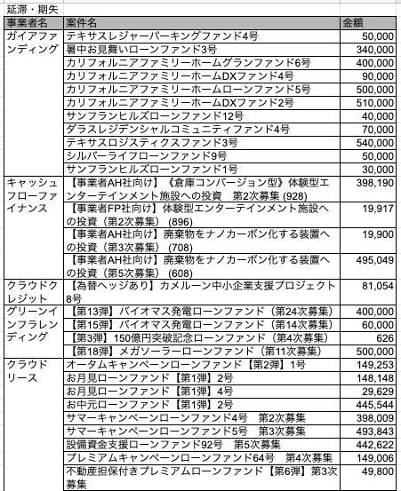 f:id:mai_tt:20200213200104p:plain