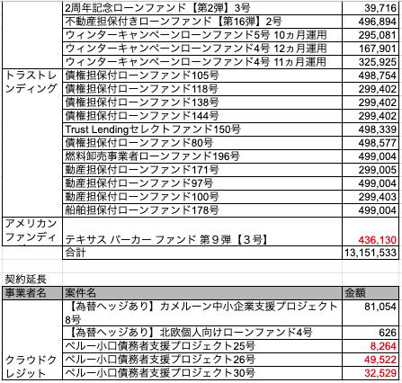 f:id:mai_tt:20200213200127p:plain
