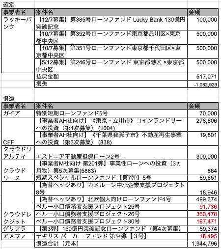 f:id:mai_tt:20200213200219p:plain
