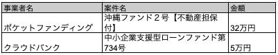 f:id:mai_tt:20200413235158p:plain