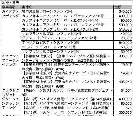f:id:mai_tt:20200414002341p:plain