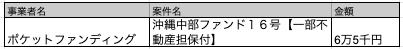 f:id:mai_tt:20200501173228p:plain