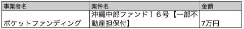f:id:mai_tt:20200608220005p:plain