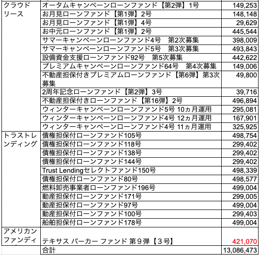 f:id:mai_tt:20200608222824p:plain
