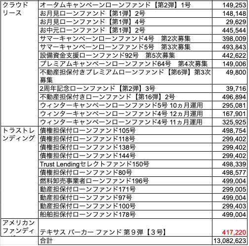f:id:mai_tt:20200704200351p:plain