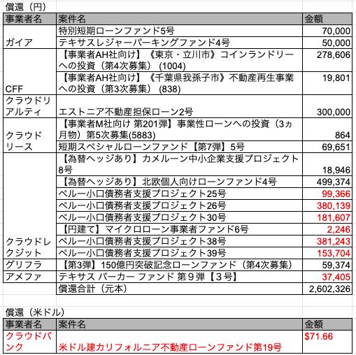 f:id:mai_tt:20200704200504p:plain