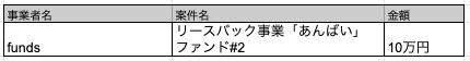 f:id:mai_tt:20200809112542p:plain