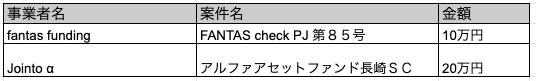 f:id:mai_tt:20200906212001p:plain