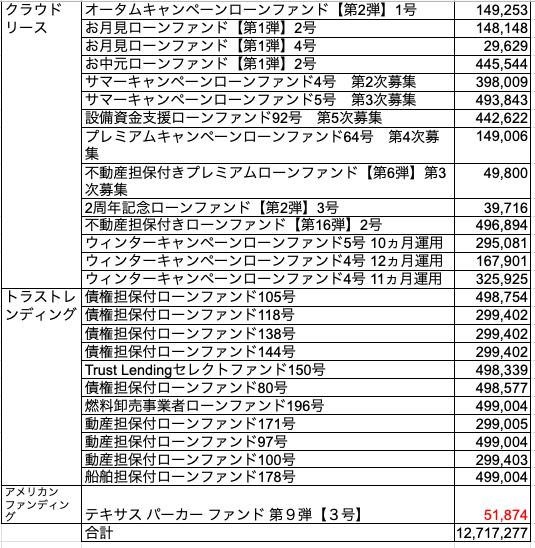 f:id:mai_tt:20201003163517p:plain