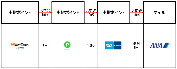 f:id:maiching:20180605221232p:plain