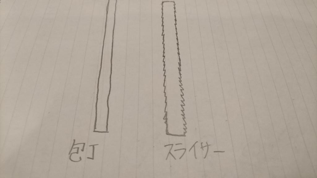 f:id:maido-doumo-naoyadesu:20160702160136j:plain