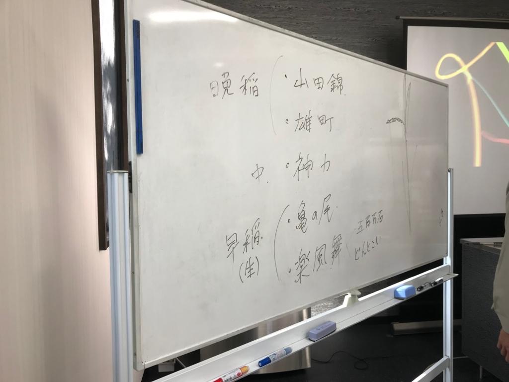 酒米の種類を説明するのに使われたホワイトボード。酒米の種類が書かれている。