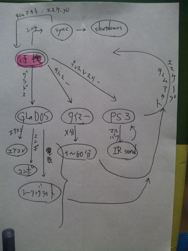 f:id:maijou2501:20121124210605j:image:w360