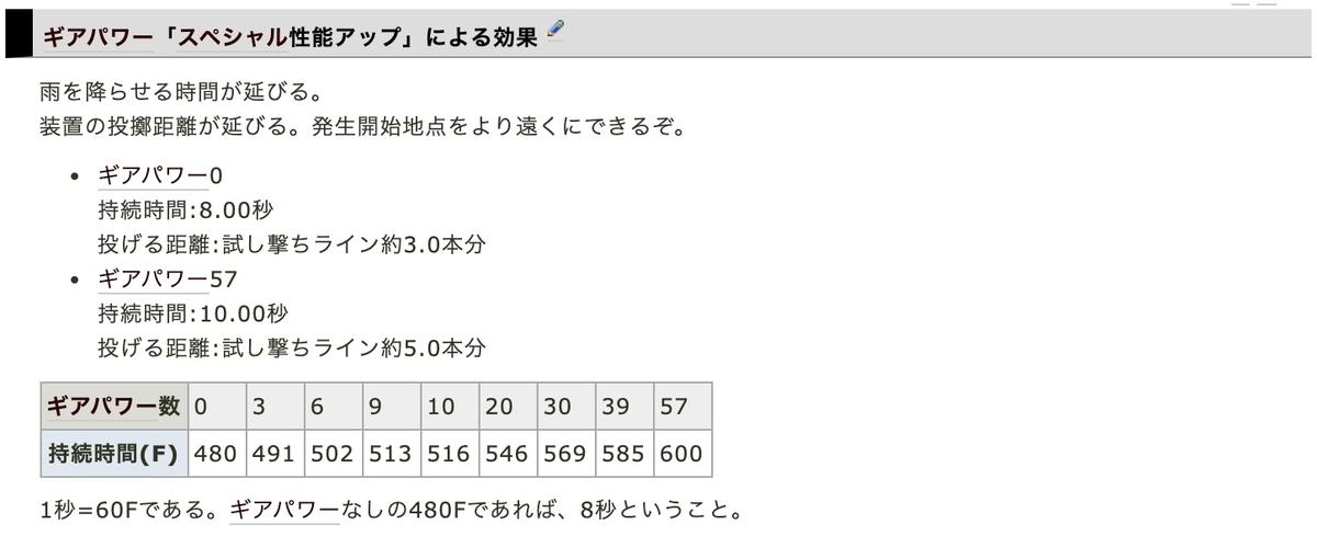f:id:maikeruexe:20210320164602j:plain