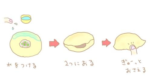 f:id:maiki5822:20190411104705j:plain