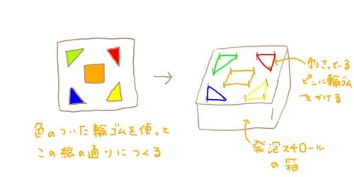 f:id:maiki5822:20190619134741j:plain