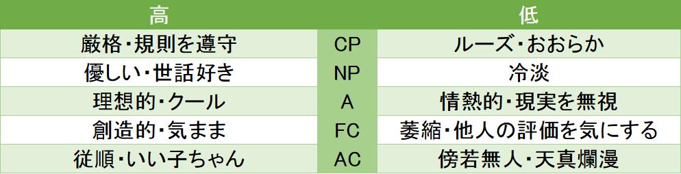 f:id:maiki5822:20190702220928p:plain