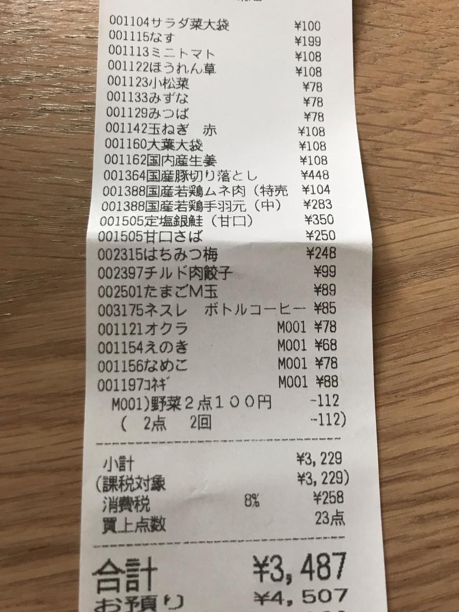 f:id:maiko0906:20190616150943j:plain