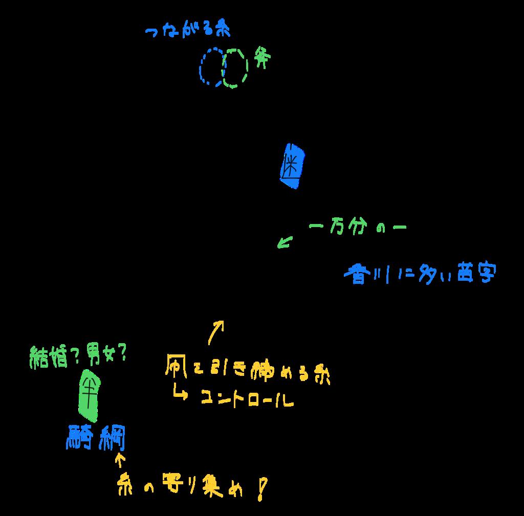 f:id:maikocho:20180430154123p:plain