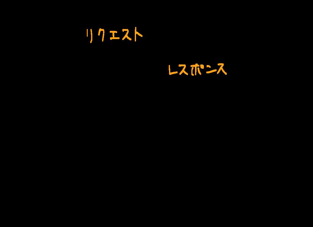 f:id:maikocho:20180726112212p:plain
