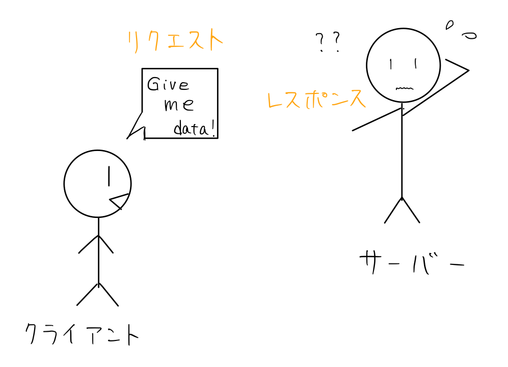 f:id:maikocho:20180728105504p:plain