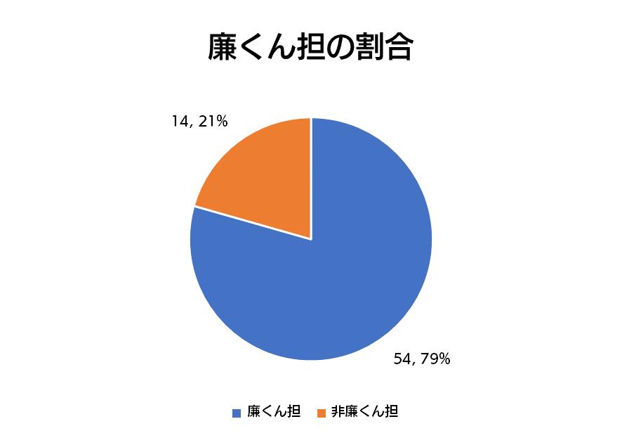 f:id:maimachi:20190123173859p:plain