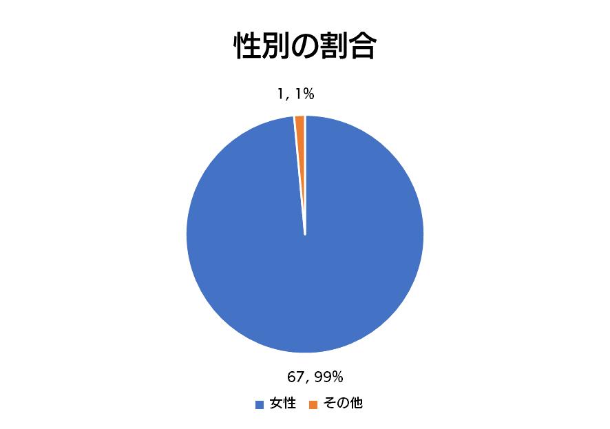 f:id:maimachi:20190123173902p:plain