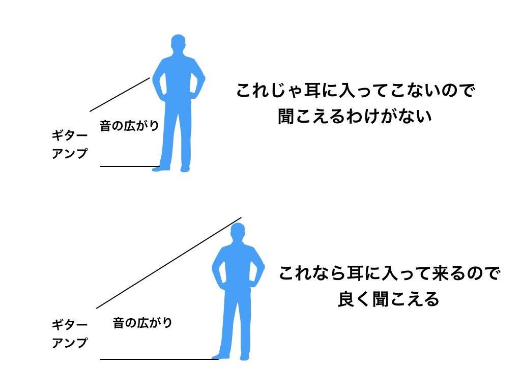 f:id:main-tatsuya:20180917120733j:plain